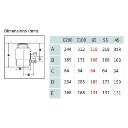 Измельчитель пищевых отходов In-Sink-Erator Model Evolution 250